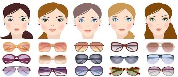 вибрати окуляри по типу обличчя