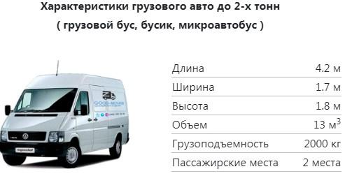 Характеристики грузового авто до 2-х тонн ( грузовой бус, бусик, микроавтобус )